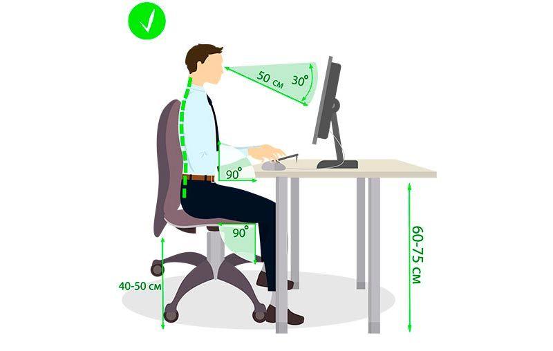 posizione per rilassare la schiena seduto in ufficio
